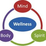 Rethinking Wellness