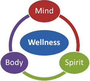 Rethinking-Wellness